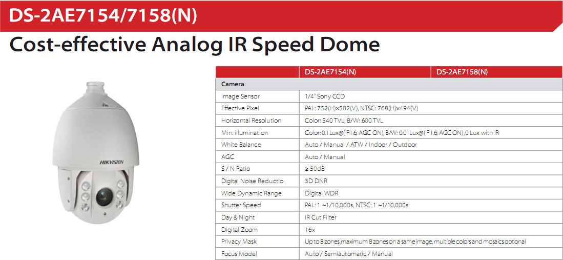 IR 23X Speed Dome Hikvision 7154